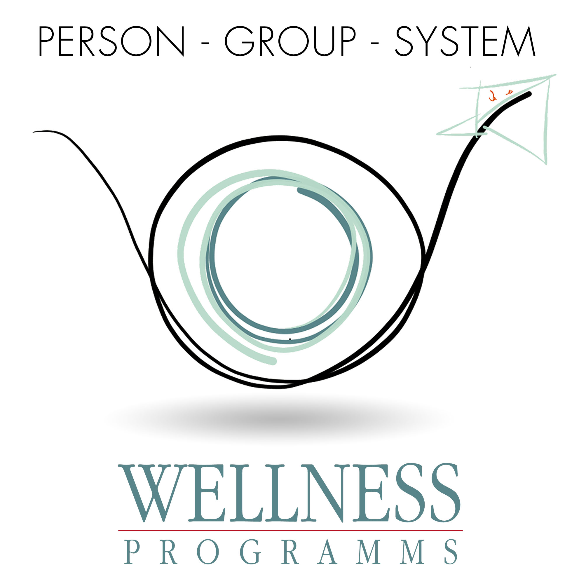 Person Group System